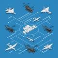 Military Air Force Isometric Flowchart