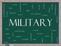 Military Word Cloud Concept on a Blackboard Royalty Free Stock Images