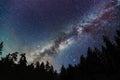 Milky Way Galaxy, Starry Sky W...