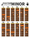 Minor chords chart for guitar with fingers position
