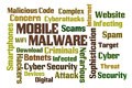 Mobile Malware Royalty Free Stock Photo