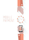 Mobile payment with text