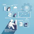 Modern Design Education infographic paper cut temp