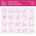 Modern vector line icon of breast feeding, baby infant food. Nursery elements - breast pump, woman, child, powdered milk, bottle s