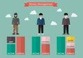 Money management of three social class