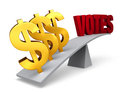 Money outweighs votes three bright gold dollar signs weigh one end of a gray balance beam down while a red sits high in the air on Royalty Free Stock Images