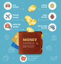 Money Saving and Deposit Concept with Wallet. Vector