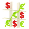 Money tic tac toe made of dollar and euro signs isolated on white Royalty Free Stock Photos