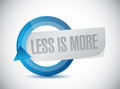 less is more cycle sign concept illustration Royalty Free Stock Photo