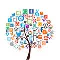Most popular social media/web icons