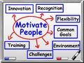 Motivate people - whiteboard Royalty Free Stock Image