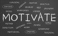Motivate word cloud
