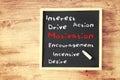 Motivation concept hand written on blackboard pic Stock Photos