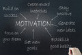 Motivation motivational incentives demonstrated using a flow chart diagram on a blackboard Royalty Free Stock Photo