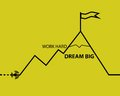 Motivation slogan. HARD WORK DREAM BIG.text. outline. minimal.