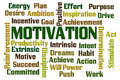 Motivation word cloud on white background Stock Photography