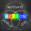 Motivational words displays action develop lead and motivate displaying Stock Photos