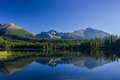 Mountain lake in the High Tatras