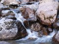 Mountain stream in lake district