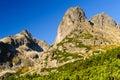 Horský chodník ve Vysokých Tatrách