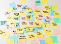 Multicolored paper stickers on wall photo of filled with tasks front view Royalty Free Stock Image