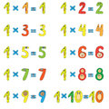 Multiplication table of 1 Royalty Free Stock Photos