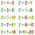 Multiplication table of 2 Royalty Free Stock Photo