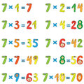 Multiplication table of 7 Stock Photo