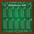 Multiplication table on green blackboard with drawings vector illustration eps Royalty Free Stock Photo