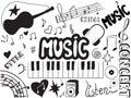 Hudba čmáranice