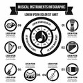 Music instrument infographic concept, simple style