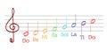 Musical gamma notes