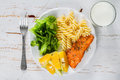 My plate portion control guide top view Royalty Free Stock Photography