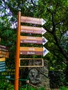 Closeup of Zoo Path and Animals location Directions, Sign and Symbol in Mysore Zoo. Animal Names in a Kannada and English Language Royalty Free Stock Photo