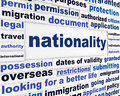 Nationality creative words conceptual background official document poster Stock Image