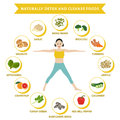 Naturally detox and cleanse foods, info graphic flat food Royalty Free Stock Photo