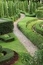 Nature Path Through In The Gar...