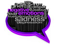 Negative emotions Royalty Free Stock Photos