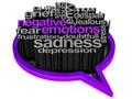Negative emotions Royalty Free Stock Photo