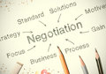 Negotiation Royalty Free Stock Photo