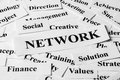 Network and other related words concept with some paper Royalty Free Stock Photography