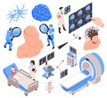 Brain Neurology Isometric Set