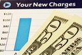 New Charges Chart with U.S. Dollars Royalty Free Stock Photos