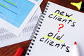 New clients or old clients written in a note. Royalty Free Stock Photo