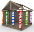 New Home Construction Essential Steps Permits Codes Inspections