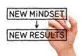 New Mindset New Results Royalty Free Stock Photo