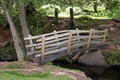 New Padley Gorge Bridge Stock Photography