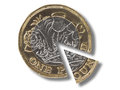 New Pound Coin - pie chart Royalty Free Stock Photo