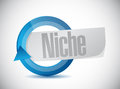 Niche cycle illustration design over a white background Stock Photography