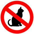 No cats Stock Image